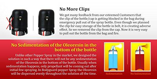 The Bodyguard Pepper Spray for Girl's & Women's 35gm (55ml) (Pack of 1)