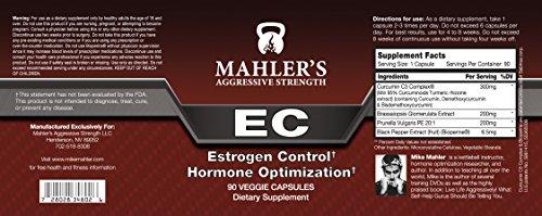 EC Estrogen Control Hormone Optimization