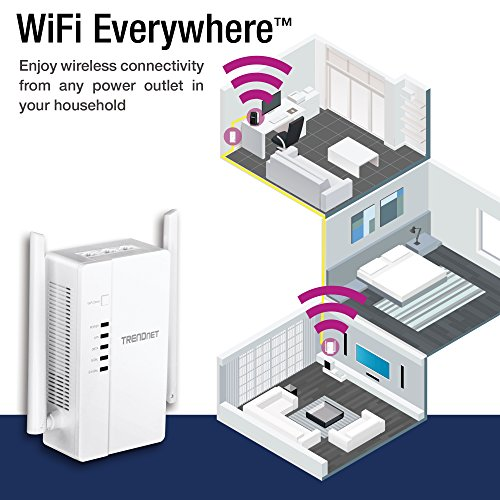 TRENDnet Wi-Fi Everywhere Powerline 1200 AV2 Dual-Band AC1200 Wireless Access Point Kit, Includes 1 x TPL-430AP and 1 x TPL-421E, White, TPL-430APK by TRENDnet (Image #3)