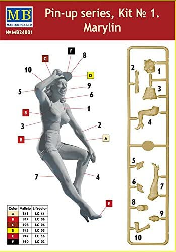 Amazon.com: Master Box 24001 US Army Girl Marylin PIN-UP series Kit ?1  Scale 1/24 /item# G4W8B-48Q33029: Toys & Games