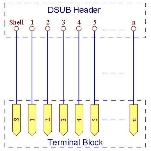 Electronics-Salon Slim Right Angle DSUB DB26HD Female Header Breakout Board Module Terminal Block DSUB Connector.