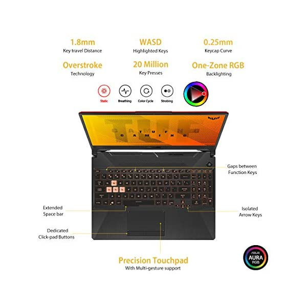 "ASUS TUF Gaming A15 Laptop 15.6"" FHD Ryzen 5 4600H, GTX 1650 4GB Graphics (8GB RAM/512GB NVMe SSD/Windows 10/Bonfire Black/2.30 Kg), FA506IH-BQ024T - - Laptops4Review"