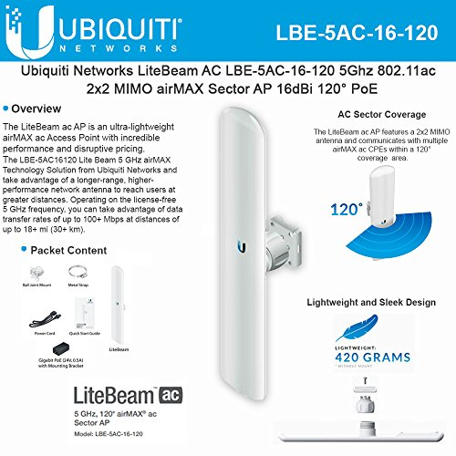 Ubiquiti LiteBeam AC 5GHz 802.11ac Built-in 120 Degree 16dBi Sector 2x2 MIMO (LBE-5AC-16-120-US)