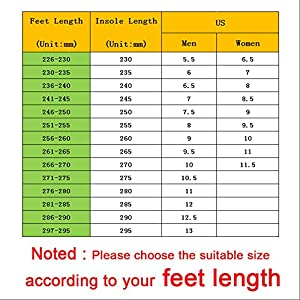 SANBANG Men Quick-Dry Water Shoes Lightweight Barefoot Skin Shoes for Swim Beach Pool Surf Yog (Radio waves, 8 D(M)US)