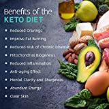 Ketone Test Strips 150ct - Test Your Ketosis Levels