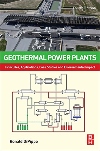 Geothermal Power Plants: Principles, Applications, Case Studies and Environmental Impact