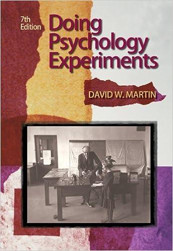 Fun psychological experiments