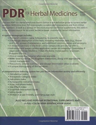Pdr For Herbal Medicines Pdf