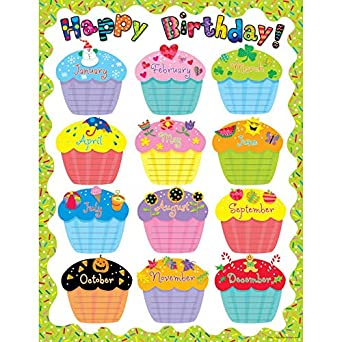 Amazon Happy Birthday Chart Cupcakes By ESG Warehouse Industrial Scientific