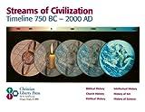 Streams of Civilization Historical Charts