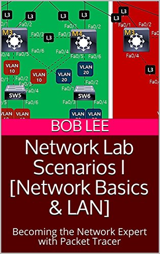 Packet Bob (Network Lab Scenarios I [Network Basics & LAN]: Becoming the Network Expert with Packet Tracer)