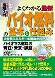 図解入門よくわかる最新バイオ燃料の基本と仕組み (How‐nual Visual Guide Book)