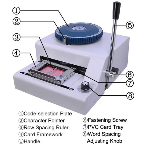 Embossing Machine for Multi I.d Cards