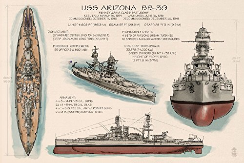 - USS Arizona Battleship - Technical (24x36 SIGNED Print Master Giclee Print w/Certificate of Authenticity - Wall Decor Travel Poster)