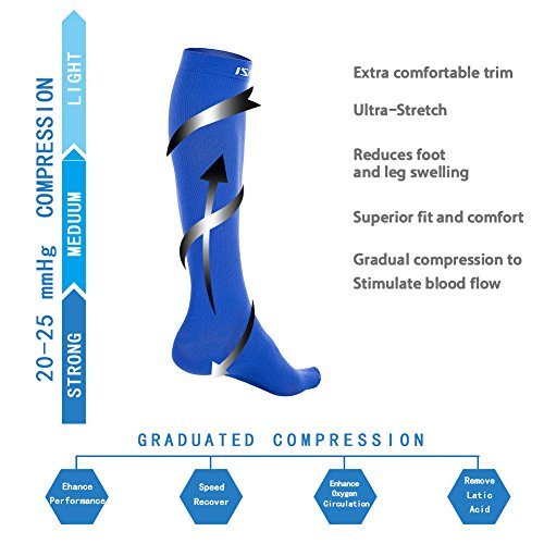 Compression Socks for Men & Women, 20-25 mmHg Graduated Compression for Ultimate Performance & Faster Recovery, Running Casual Socks for Athletes, Nurses, Travelers, Maternity & Pregnancy, 1 Pack by Manzi (Image #3)