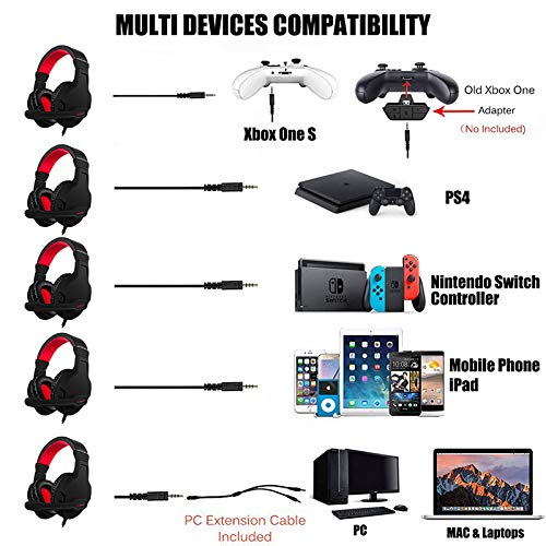 Gaming Headset For FORTNITE PS4 Xbox One Laptop With Mic