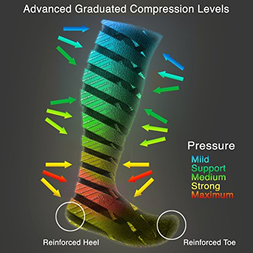 3 Pair EvoNation Men's USA Made Graduated Compression Socks 20-30 mmHg Firm Pressure Medical Quality Knee High Orthopedic Support Stockings Hose - Best Comfort Fit, Circulation, Travel (Large, Black) by EvoNation (Image #7)
