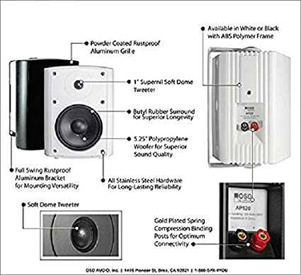 Amazon.com: OSD Audio AP520T 70V Indoor/Outdoor Commercial ...