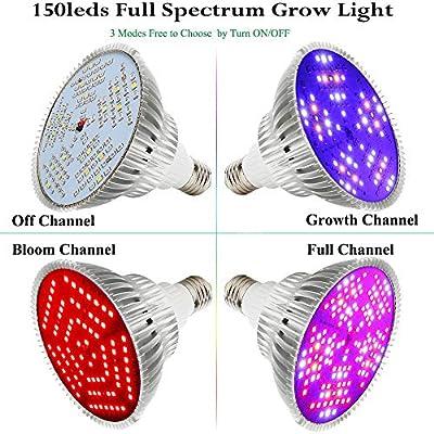 Amazon.com: Bombilla LED de crecimiento de 100 W, espectro ...