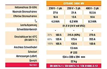 Oerlikon Inverter citoarc 3000 MV portátil MMA S de mano Rectificador: Amazon.es: Bricolaje y herramientas