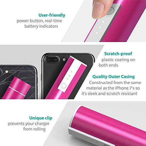 RAVPower Luster miniature 3350mAh easily transportable Charger External Battery Pack virtually all useful potential Bank iSmart know-how for Smartphones and significantly more Pink Batteries