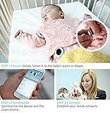 allb Smart Baby Breathing Monitor - Baby Heart Oxygen Sense Movement Sleep Monitor - Infant Motion Diaper Skin Temperature Respiration Heart Rate Alarm Monitor - Wearable Sensor