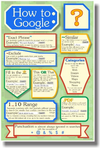 How to Google 2 - Search Engine - New Classroom Computer Internet Technology Poster