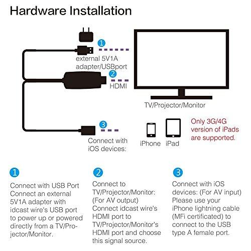 Lighting to HDMI Adapter, Cornmi 1080P HDMI Display Adapter - 1080P
