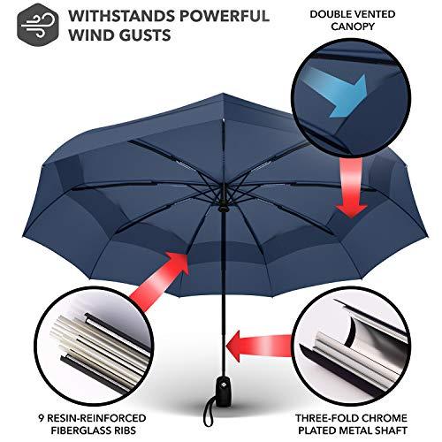 Repel Windproof Travel Umbrella with Teflon Coating (Navy Blue)