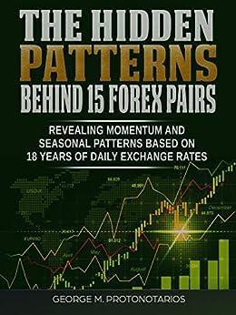 Forex seasonal patterns
