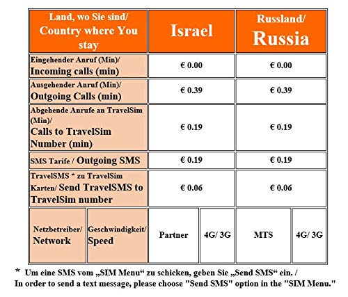Tarjeta SIM de prepago de telefónica móvil internacional TravelSim World para Israel y Rusia con un volumen de datos de 5 GB (en la red 3/4 G) / para ...