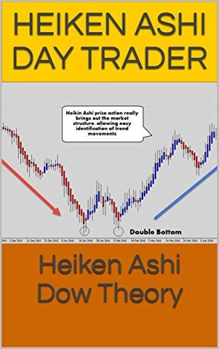 Heiken Ashi Dow Theory (Heiken Ashi Price Action Book 5)