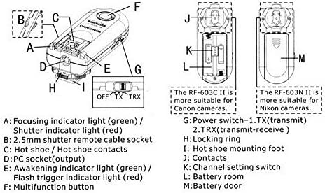 Yongnuo RF-603 N II N3 disparador de flash inalámbrico para Nikon D600, D5000 D7200