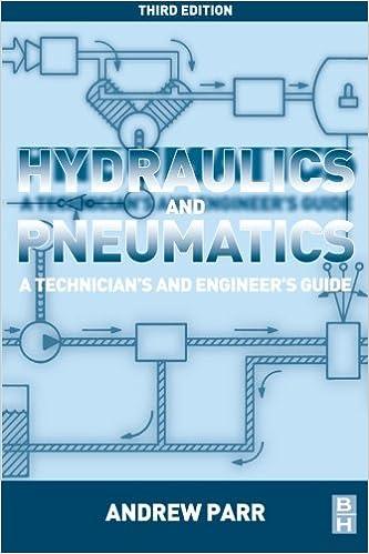 Hydraulics+Pneumatics