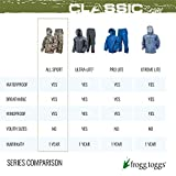 FROGG TOGGS Mens Classic All-Sport Waterproof