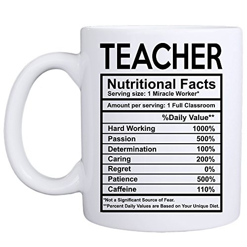 MyCozyCups Teacher Nutritional Facts Mug - Funny 11oz School