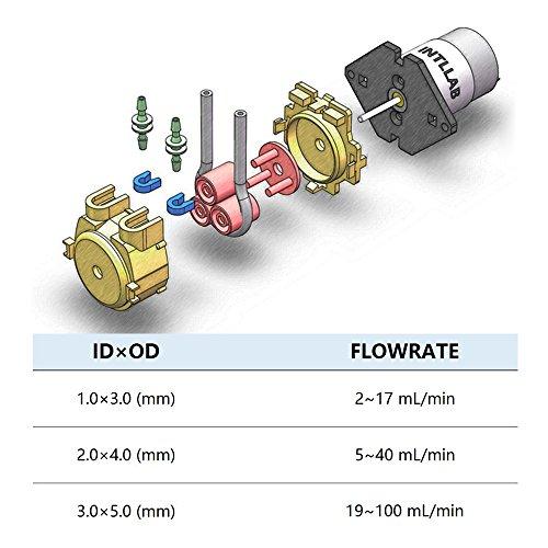 INTLLAB 12V DC DIY Peristaltic Liquid Pump Dosing Pump for Aquarium Lab  Analytical 3mm ID x 5mm OD