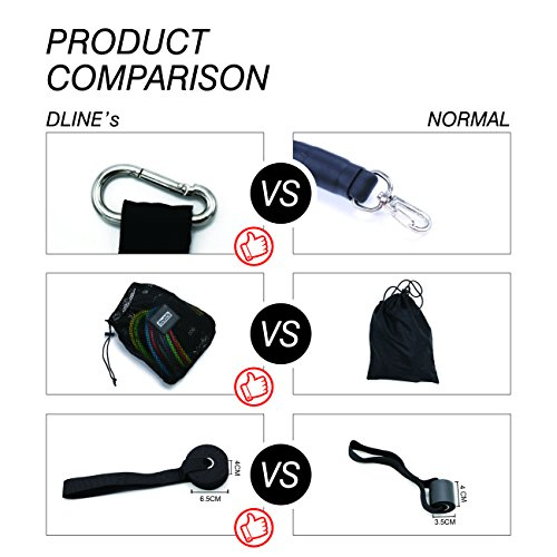 DLINE Resistance Bands with Handles,5 Exercise Bands,Door Anchor,Carrying Mesh Bag and 2 Ankle Straps-for P90X Resistance Training,Physical Therapy,Home Workouts by DLINE (Image #3)