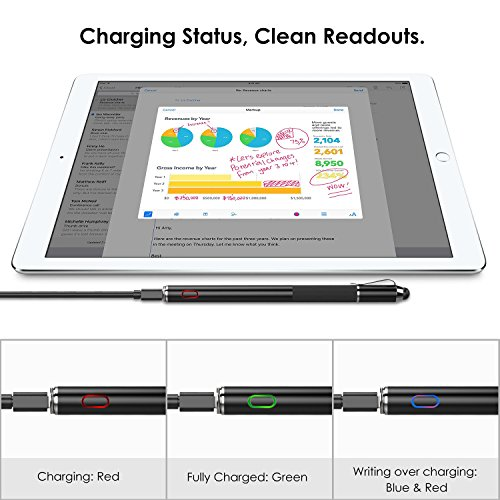 MoKo Active Stylus Pen, 2-in-1 High Sensitivity and Precision Point 1.5mm Capacitive Stylus, with Soft Rubber Tip, for Touch Screen Devices Tablet/Smartphone iPhone X/ 8/8 Plus, iPad, Samsung - Black by MoKo (Image #5)