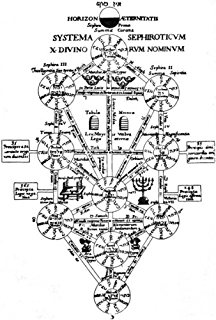 Amazon aleister crowley and the practice of the magical diary the temple of solomon the king fandeluxe Document
