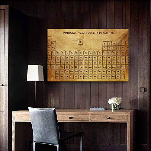 (duommhome Science Light Luxury American Oil Painting Elements Chemistry Table Vintage Old Design for Scientists Student Print Home and Everything 35