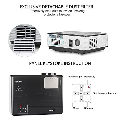 HD Movie Projector 1080p Outdoor Indoor 3500 Lumens, 200'' Video Projector Full HD 1280x800, Home Theater Projector Dual HDMI USB for Laptop iPhone Smartphone Mac Game with Speaker 50,000hrs Led Lamp by CAIWEI (Image #5)'