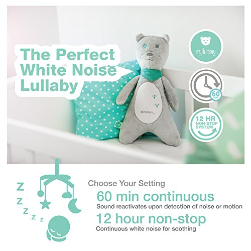 Mint SZUMISIE MyHummy Snoozy White Noise Toy with Cry Sensor /& Non Stop System