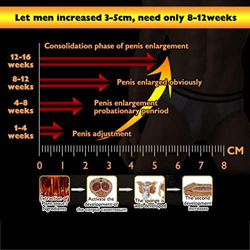 grow your penis 3 inches