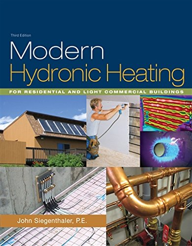 Modern Hydronic Heating  For Residential And Light Commercial Buildings  Go Green With Renewable Energy Resources