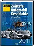 ADAC Zeittafel Automobilgeschichte: 125 Jahre Auto