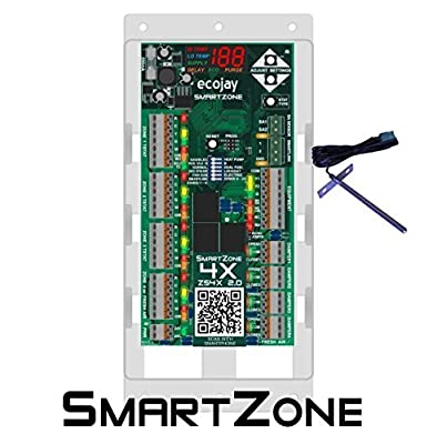 SmartZone-4X Control - 4 zone controller KIT w/ Temp sensor - Universal Replacement for honeywell zoning panel truezone hz432 & more by ECOJAY SmartZone