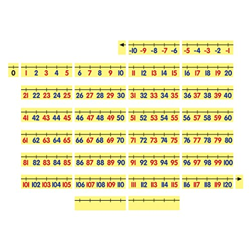- Dowling Magnets Magnet Math Magnetic Demonstration# Line (10 To 120)