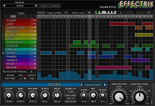 Price comparison product image Sugar Bytes Effectrix Effects Sequencer - download