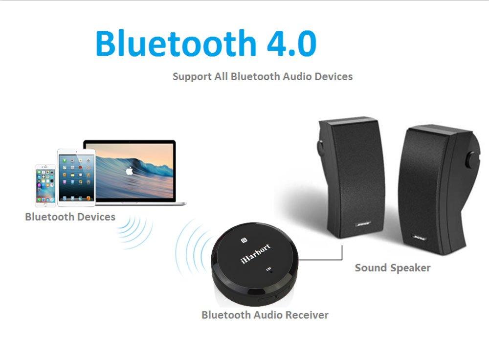 iHarbort® Receptor Bluetooth Adaptador de audio Bluetooth ...